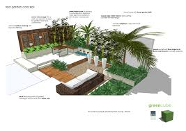 Small Picture greencube garden and landscape design UK Are you making the most