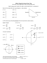Sin Cos Tan Chart Pdf Sin Cos Tan Chart 3 Free Templates In Pdf Word Excel