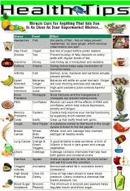 Health Tips Chart Quick Health Tip Chart Health Tips Health Matters Health