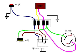 double pole thermostat wiring diagram images kyle wiring diagram wiring engine diagram