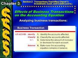 effects of business transactions on the accounting equation