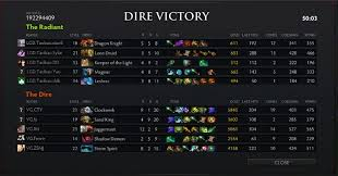 dota 2 news vici gaming dominates lgd cn in the opening match of
