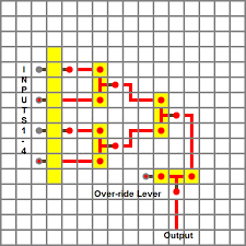 tutorials advanced redstone circuits official minecraft wiki example combolockredstone gif