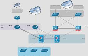 Microsoft Visio Draw Microsoft Visio Professional Network Diagrams