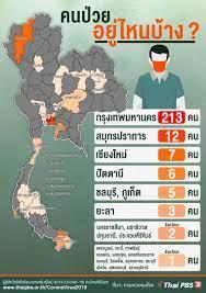 เปิดแผนที่ 24 จังหวัดผู้ติดเชื้อ COVID-19 ในไทย