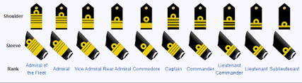 Navy Rank Insignia Chart Ranks And Insignia Of Indian Army Navy Air Force Updated