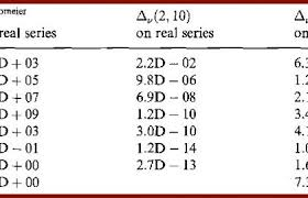 Table kingdom animalia Phylum Chordata Accelerated Math Worksheets Table De Multiplication Exercice Awesome Times Table Worksheet 26 Universalium Accelerated Math Worksheets 8th Grade Math Worksheets Flow Chart