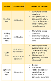 act sat psat testing monarch high school counseling department psat national merit scholarship