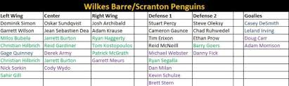 Pittsburgh Penguins The Energy Line