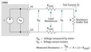 two wire vs four wire resistance measurements edn 4 Wire Resistance Diagram two wire vs four wire resistance measurements 4-Wire Resistance Potentiometer