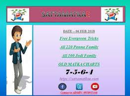 Mumbai Game Chart Studious Matka Chart Mumbai Main The Satta Matka Game Is The