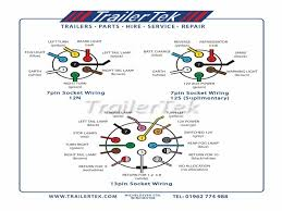13 pin towbar wiring diagram 13 pin towbar wiring diagram puzzle caravan towing socket wiring diagram 13 pin towbar wiring diagram 13 pin towbar wiring diagram