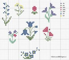 Cross Stitch Flower Patterns Mesmerizing Tiny Cross Stitch Flowers Along With A Tutorial For A Scissors Case