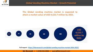 Global Vending Machine Mesmerizing PPT Global Vending Machine Market Size PowerPoint Presentation