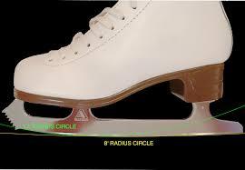 Making Sense Of Figure Skate Blade Profiles Skaterdad Com