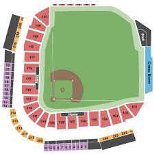Las Vegas Aviators Vs Oklahoma City Dodgers Events