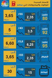 أسعار البنزين والسولار واسطوانات البوتاغاز الجديدة في مصر | آخر الأخبار