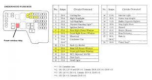 1990 honda accord fuse panel diagram unique 1999 acura el fuse box 95 Integra Fuse Diagram at 1999 Acura 3 2 Fuse Box Diagram