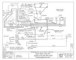 taylor dunn 36 volt wiring diagram taylor image taylor dunn model 1248 b wiring diagram taylor dunn model 1248 b on taylor dunn 36