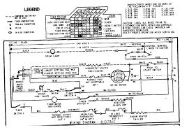 dryer wire diagram dryer image wiring diagram kenmore dryer wiring diagram kenmore wiring diagrams on dryer wire diagram
