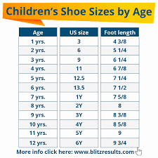 Kids Shoe Size Chart Inches 59 Brilliant Toddler Shoe Size Chart Inches Home Furniture