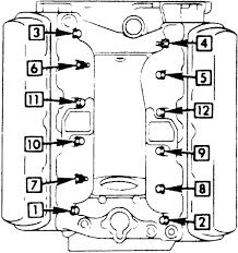 Repair Guides | Engine Mechanical | Intake Manifold | AutoZone.com