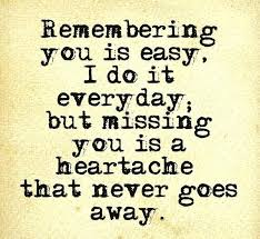 Missing A Loved One Quotes Fascinating Quotes About Missing Loved Ones Who Passed Away Dreaded Death Quotes
