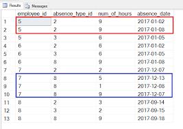 Employee Absent Advanced Sql Employees Absence Report Ram Kedem