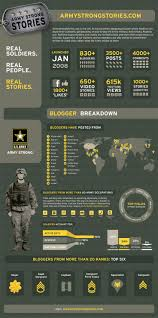 best proud army mom images american fl army  gladiator tv show s in essays sep 2008 · do i italicize t v show s in an mla format essay help mla format do you italicize characters s