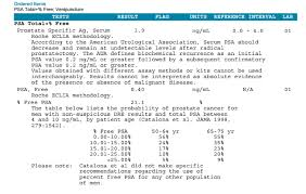 Psa Example Prostate Testing Example Results Health Testing Centers