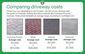it cost to pave a driveway