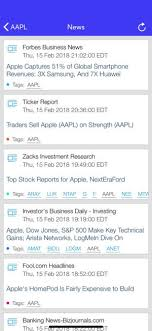 Aapl Quote Interesting Apple Stock Quote New Stock Quote Himx 48 Best Apple Stock News
