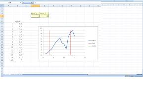 Put Limit To Vertical Line On Chart By Software Control