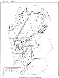 Gas club car wiring diagram new wiring diagram club car precedent