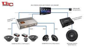 car sound system setup diagram. car audio system wiring basics diagrams setup onstar diagram with inspirational sound