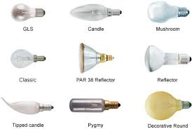 type of lighting. Incandescent Lamps Type Of Lighting L