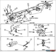 2000 f150 fuse box diagram under hood,fuse free download printable 92 F150 Fuse Box Diagram 95 e250 fuse diagram on 95 images free download wiring diagrams fuse box diagram 92 ford f150
