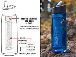 water filter bottle. Fine Filter The LifeStraw Go Bottle Is A Sturdy Water Bottle With An Integrated  LifeStraw And Water Filter O