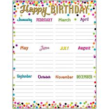 Teacher Birthday Chart Confetti Happy Birthday Chart
