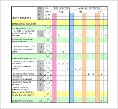 Employee Training Matrix Template Excel Employee Training Matrix Templatee Ga