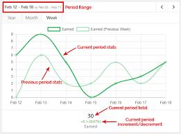 Comparison Chart Gamipress Comparison Charts