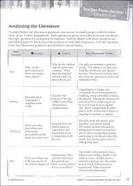 what is essay writing pdf reflective