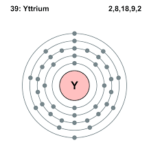 File:Electron shell 039 Yttrium.svg - Wikimedia Commons