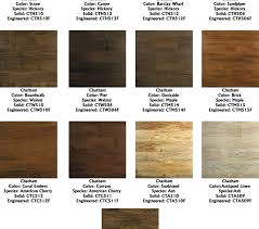 types of furniture wood. Examples Significant Idyllic Types As Wells Wood S Different For Hardwood New Working Then Of Cabinets Type Furniture Home Bar And Consoles Hallway Plywood M