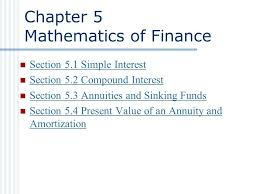 amortization formulas what compound interest amortization loan calculator india is the