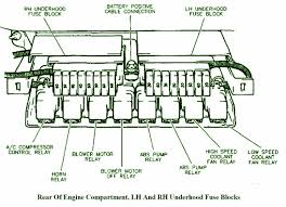 1985 ford f 150 fuse panel diagram wirdig valve furthermore 1974 ford 302 vacuum diagram furthermore ford f 150