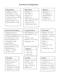 Food And Carbohydrates Chart Free Print Carb Counter Chart Carbohydrate Sugar Chart