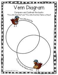 Venn Diagram Pizza Little Red Hen Makes A Pizza Venn Diagram By Terrys Touch Tpt