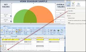 Venn Diagram Google Charts Venn Diagrams In Xcelsius Infosol Blog