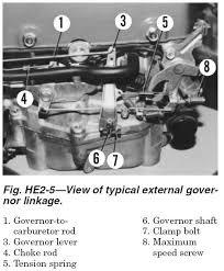 honda harmony wiring diagram honda discover your wiring honda harmony carb linkage lawnsite 1978 chevrolet ignition switch wiring diagram